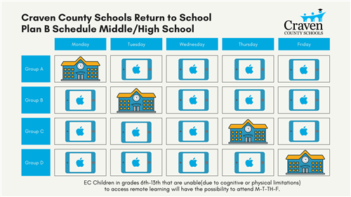 CCS Return to School Plan B Schedule Middle/High